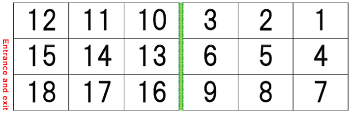 Numbering of Tables